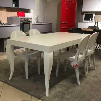 timoteo table